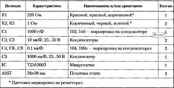 советской колонки S30 в